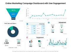 Online Marketing Campaign Dashboard With User Engagement Ppt PowerPoint Presentation Portfolio Aids PDF