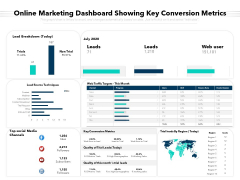 Online Marketing Dashboard Showing Key Conversion Metrics Ppt PowerPoint Presentation Outline Example Topics PDF