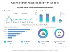 Online Marketing Dashboard With Website Ppt PowerPoint Presentation Show PDF