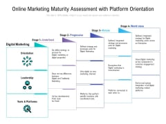 Online Marketing Maturity Assessment With Platform Orientation Ppt PowerPoint Presentation Infographic Template Gallery
