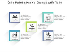 Online Marketing Plan With Channel Specific Traffic Ppt PowerPoint Presentation File Deck PDF