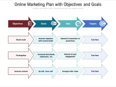 Online Marketing Plan With Objectives And Goals Ppt PowerPoint Presentation File Objects PDF