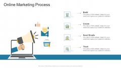 Online Marketing Process Company Profile Ppt Show Aids PDF