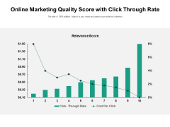 Online Marketing Quality Score With Click Through Rate Ppt PowerPoint Presentation Icon Maker PDF