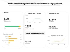 Online Marketing Report With Social Media Engagement Ppt PowerPoint Presentation Gallery Styles PDF