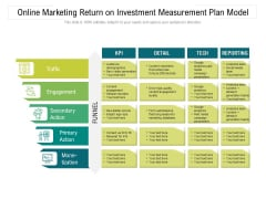 Online Marketing Return On Investment Measurement Plan Model Ppt PowerPoint Presentation File Topics PDF