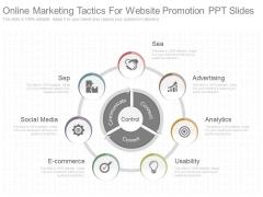 Online Marketing Tactics For Website Promotion Ppt Slides
