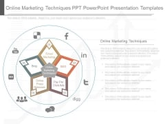 Online Marketing Techniques Ppt Powerpoint Presentation Templates