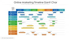 Online Marketing Timeline Gantt Chart Ppt Summary Smartart PDF