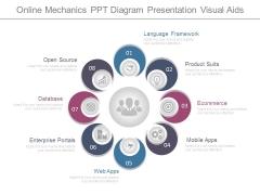 Online Mechanics Ppt Diagram Presentation Visual Aids