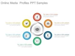 Online Media Profiles Ppt Samples
