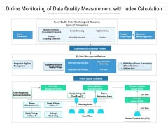 Online Monitoring Of Data Quality Measurement With Index Calculation Ppt PowerPoint Presentation Inspiration Graphics Template PDF