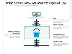 Online Network Bucket Approach With Regulated Flow Ppt PowerPoint Presentation Infographics Introduction PDF