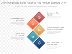 Online Originated Sales Revenue And Product Example Of Ppt