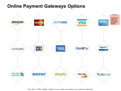 Online Payment Gateways Options Ppt PowerPoint Presentation Show Slides