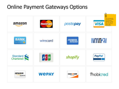 Online Payment Gateways Options Ppt PowerPoint Presentation Summary Slideshow