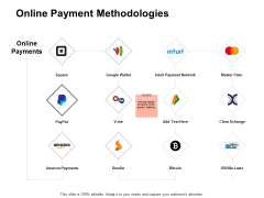 Online Payment Methodologies Ppt PowerPoint Presentation Infographic Template Icons