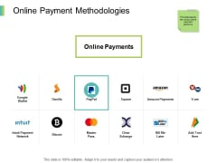 Online Payment Methodologies Ppt PowerPoint Presentation Model Good