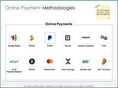 Online Payment Methodologies Ppt PowerPoint Presentation Professional Styles