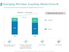 Online Payment Platform Emerging Merchant Acquiring Market Growth Microsoft PDF