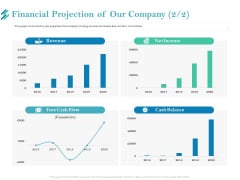 Online Payment Platform Financial Projection Of Our Company Designs PDF