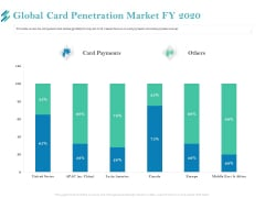 Online Payment Platform Global Card Penetration Market FY 2020 Summary PDF