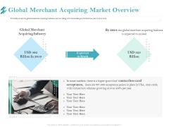 Online Payment Platform Global Merchant Acquiring Market Overview Structure PDF