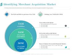 Online Payment Platform Identifying Merchant Acquisition Market Graphics PDF