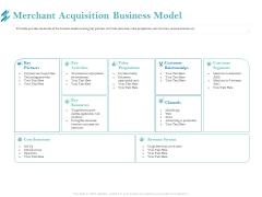 Online Payment Platform Merchant Acquisition Business Model Demonstration PDF