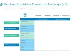 Online Payment Platform Merchant Acquisition Competitive Landscape Share Designs PDF
