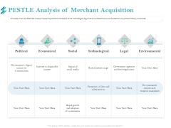 Online Payment Platform PESTLE Analysis Of Merchant Acquisition Slides PDF