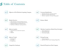 Online Payment Platform Table Of Contents Ppt Ideas Layout PDF