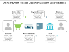 Online Payment Process Customer Merchant Bank With Icons Ppt PowerPoint Presentation Pictures Guidelines