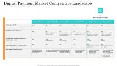 Online Payment Service Digital Payment Market Competitive Landscape Ppt Portfolio Rules PDF