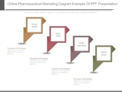 Online Pharmaceutical Marketing Diagram Example Of Ppt Presentation