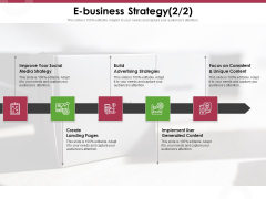 Online Product Planning E Business Strategy Content Ppt File Influencers PDF