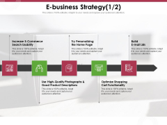 Online Product Planning E Business Strategy Ppt Summary PDF