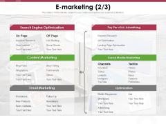 Online Product Planning E Marketing Optimization Ppt Outline Ideas PDF