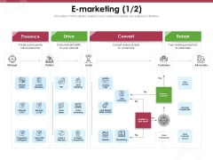 Online Product Planning E Marketing Retain Ppt Gallery Vector PDF