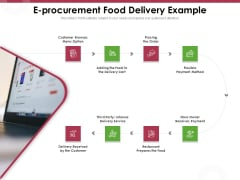 Online Product Planning E Procurement Food Delivery Example Ppt Inspiration Portrait PDF