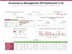 Online Product Planning Ecommerce Management KPI Dashboard Ppt Layouts Background Image PDF