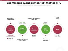 Online Product Planning Ecommerce Management KPI Metrics Target Ppt Ideas Visual Aids PDF