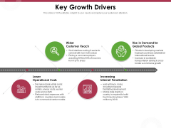 Online Product Planning Key Growth Drivers Ppt Infographic Template Design Inspiration PDF