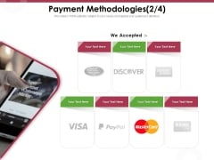 Online Product Planning Payment Methodologies Card Ppt Gallery Good PDF