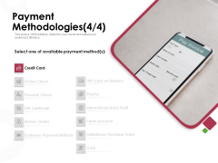 Online Product Planning Payment Methodologies Credit Card Ppt Gallery Deck PDF