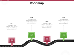 Online Product Planning Roadmap Ppt Professional Layouts PDF