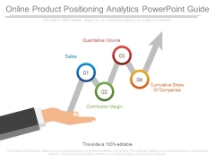 Online Product Positioning Analytics Powerpoint Guide