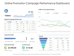 Online Promotion Campaign Performance Dashboard Ppt PowerPoint Presentation Icon Ideas PDF