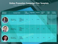 Online Promotion Campaign Plan Template Ppt PowerPoint Presentation Infographic Template Infographics PDF
