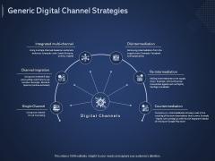 Online Promotional Marketing Frameworks Generic Digital Channel Strategies Diagrams PDF